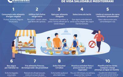 Decàleg de d'Alimentació i Estil de Vida Saludable i Mediterrani- CoDiNuCat 2021